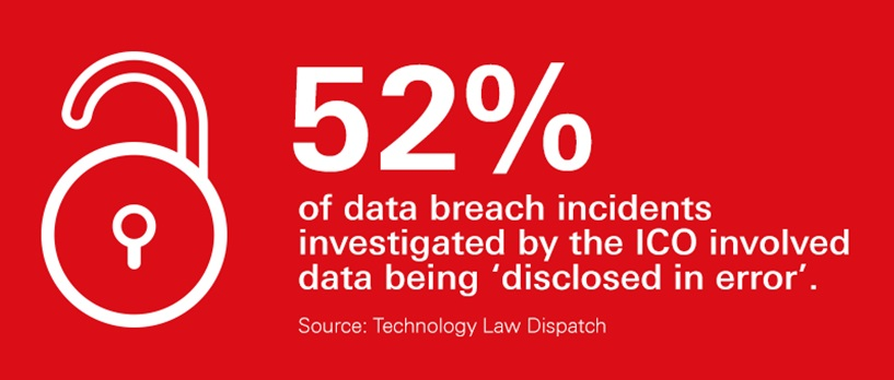 Data breach incidents