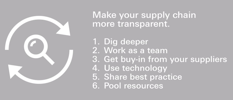 Make your supply chaing more transparent